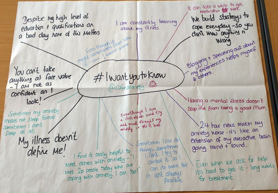 Thoughts on anxiety shared by participants at Anxiety Café.